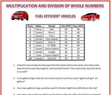 Fuel Efficiency: Multiplication and Division of Whole Numbers