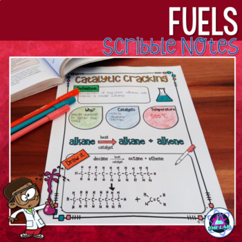 Fuels Scribble Notes (Organic Chemistry)