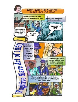 Fugitive Slave Act Comic