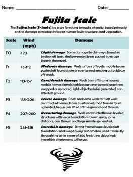 TORNADOES AND THE FUJITA SCALE