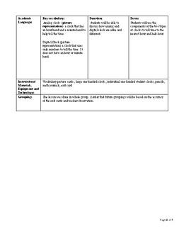 Full Analog and Digital Clock Lesson Plan