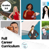 Full Career Curriculum - Evaluation, Exploration and Execution