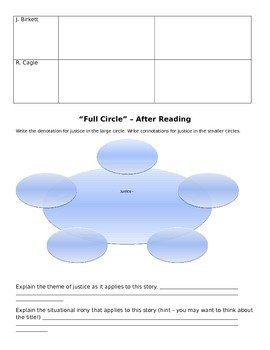 """Full Circle"" Short Story Reading Plan"