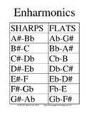 Full Enharmonic Wall Chart (or handout)