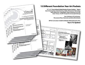 Full Foundation Year Art & Design Program