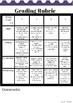 Full Group Math Project: Mean, Median, Mode, Range