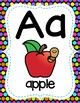 Alphabet Posters With Pictures - Polka Dots Theme