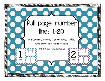 {Full Page} Number Line in Polka Dot Pattern