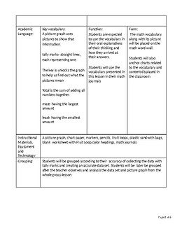 Full Picture Graph Lesson Plan