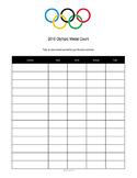 Full Summer Olympic Medal Tracker Per Sport