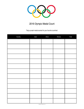 Full Summer Olympic Medal Tracker Per Sport