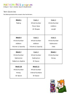 Full Term Maths Program - Year 1 Term 1