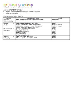Full Term Maths Program - Year 1 Term 2