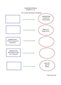 Full Tilt: A Novel Study