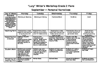 Full Week of Personal Narratives with Writers' Workshop