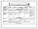 Editable Full Year Lesson Plan
