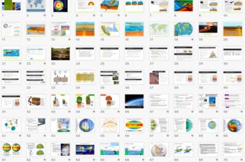 Full Year of APES (AP Environmental Science) Notes