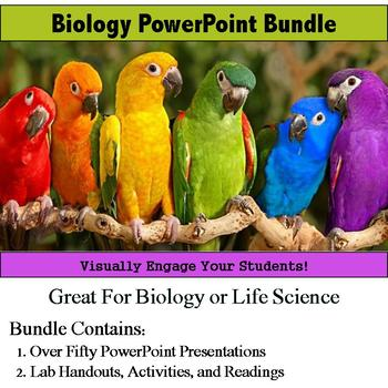 Full Year of Biology PowerPoints