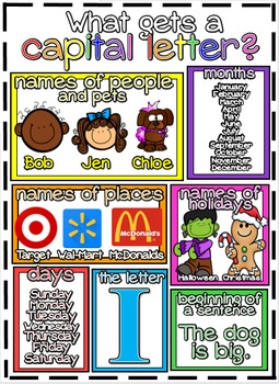 Full Size Anchor Chart for Proper Nouns and Interactive Notebook Page
