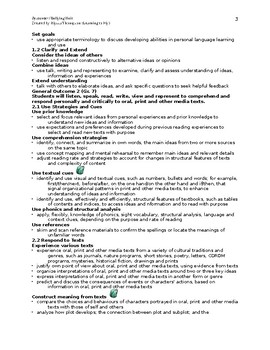 Full unit including lesson ideas- Bystander/Bullying