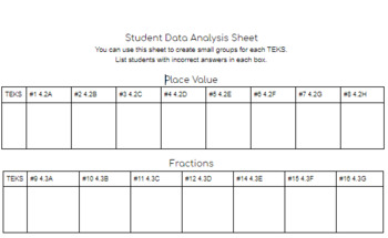 Fully Editable! 4th Grade TEKS Assessment