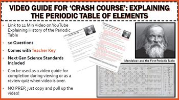 Fully Editable Movie Guide for 'Crash Course': Explaining the Periodic Table