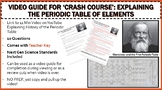 Fully Editable Movie Guide for 'Crash Course': Explaining