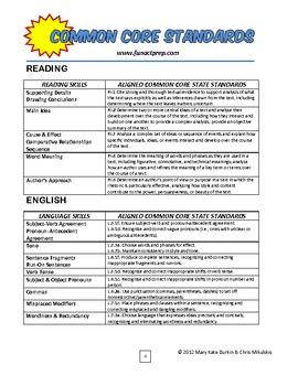 "Fun ACT Prep: Common Core Alignment for ""Skill by Skill"" workbook"