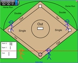 Fun Baseball Review Game