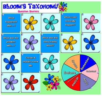 Bloom's Taxonomy Questioning Game for SMARTboard