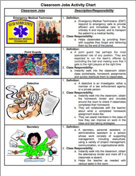 Classroom Jobs Activity Sheet with descriptions and visuals: Back to School