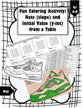 Fun Coloring Activity: Rate(Slope)/Initial Value(Y-int) from a Table
