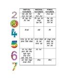 Fun Developmental Sound Chart