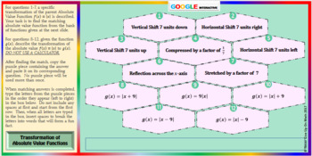 Fun Fact: Transformation of Absolute Value L1 (Google Interactive & Hard Copy)
