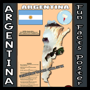 Fun Facts on Argentina Poster