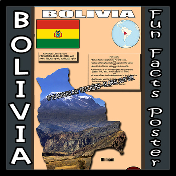 Fun Facts on Bolivia Poster # 1