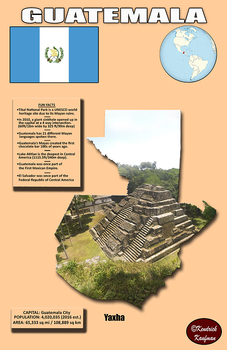 Fun Facts on Central America Posters - Spanish Speaking Nations