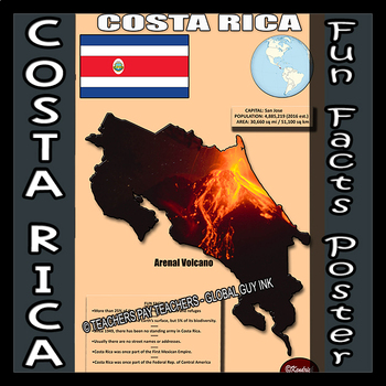 Fun Facts on Costa Rica Poster