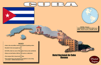 Fun Facts on Cuba Poster #1