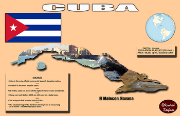 Fun Facts on Cuba Poster #3