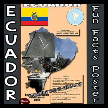 Fun Facts on Ecuador Poster