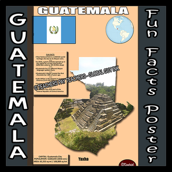 Fun Facts on Guatemala Poster #1