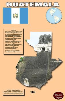 Fun Facts on Guatemala Poster #2