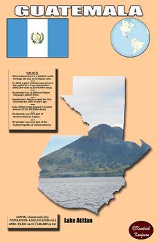 Fun Facts on Guatemala Poster #3