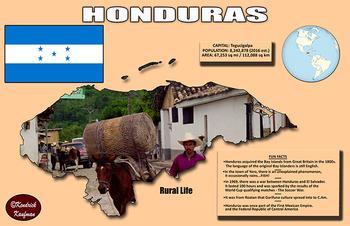 Fun Facts on Honduras Poster #1