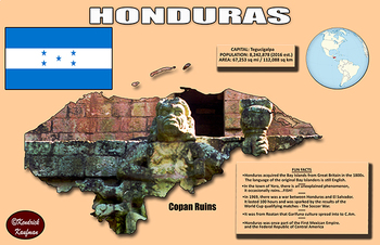 Fun Facts on Honduras Poster #2