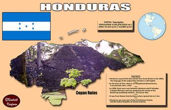Fun Facts on Honduras Poster #3