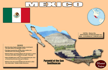 Fun Facts on Mexico Poster #1