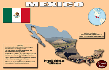 Fun Facts on Mexico Poster #2