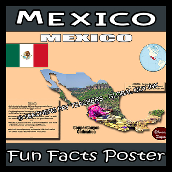 Fun Facts on Mexico Poster #3